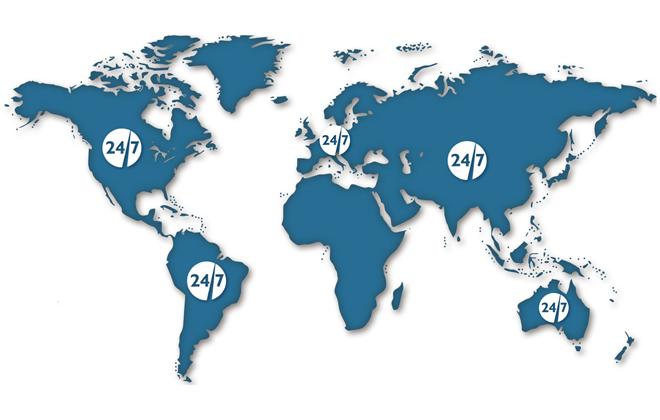 international ux usability247