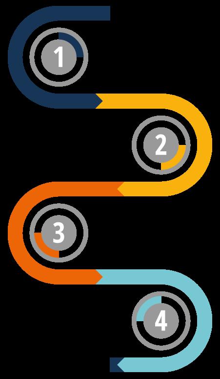 ux247 services framework