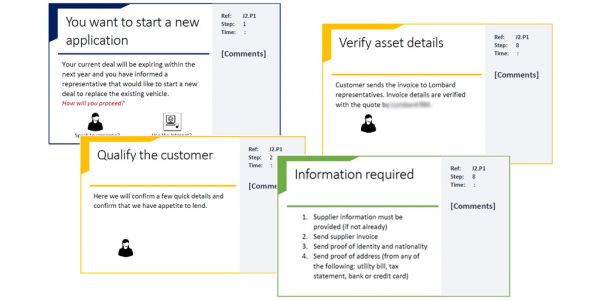 Image showing process cards that were used in the user experience research
